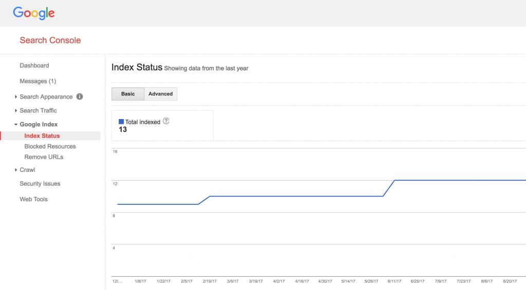 Index Status